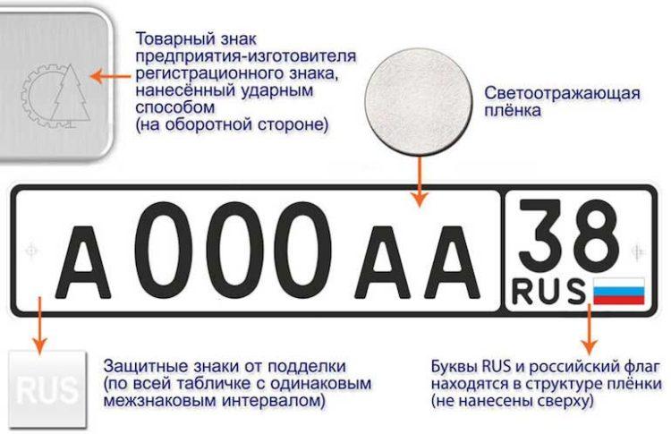 Замена государственных регистрационных знаков на автомобиле
