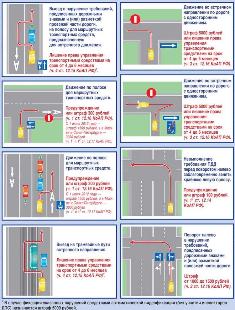 Изображение - За какие нарушения пдд могут лишить водительского удостоверения 9-2-750x988