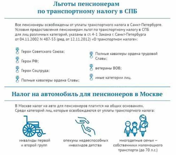 Льготный инвалид транспорт налог хмао 2020