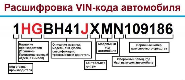 Расшифровка VIN номера. Узнать второй VIN код