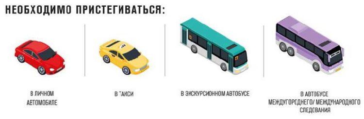 Правила дорожного движения российской федерации ремни безопасности