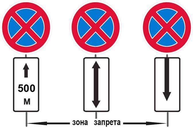 Знак «Остановка запрещена»: правила ПДД, исключения и штрафы