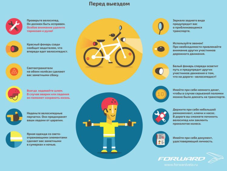 ПДД для велосипедистов а 2020 году